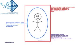Circle square illustrated